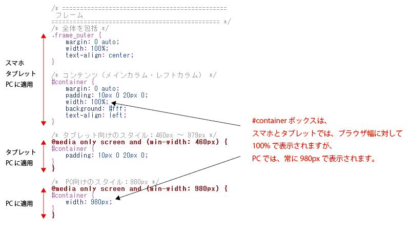レスポンシブWebデザイン CSS